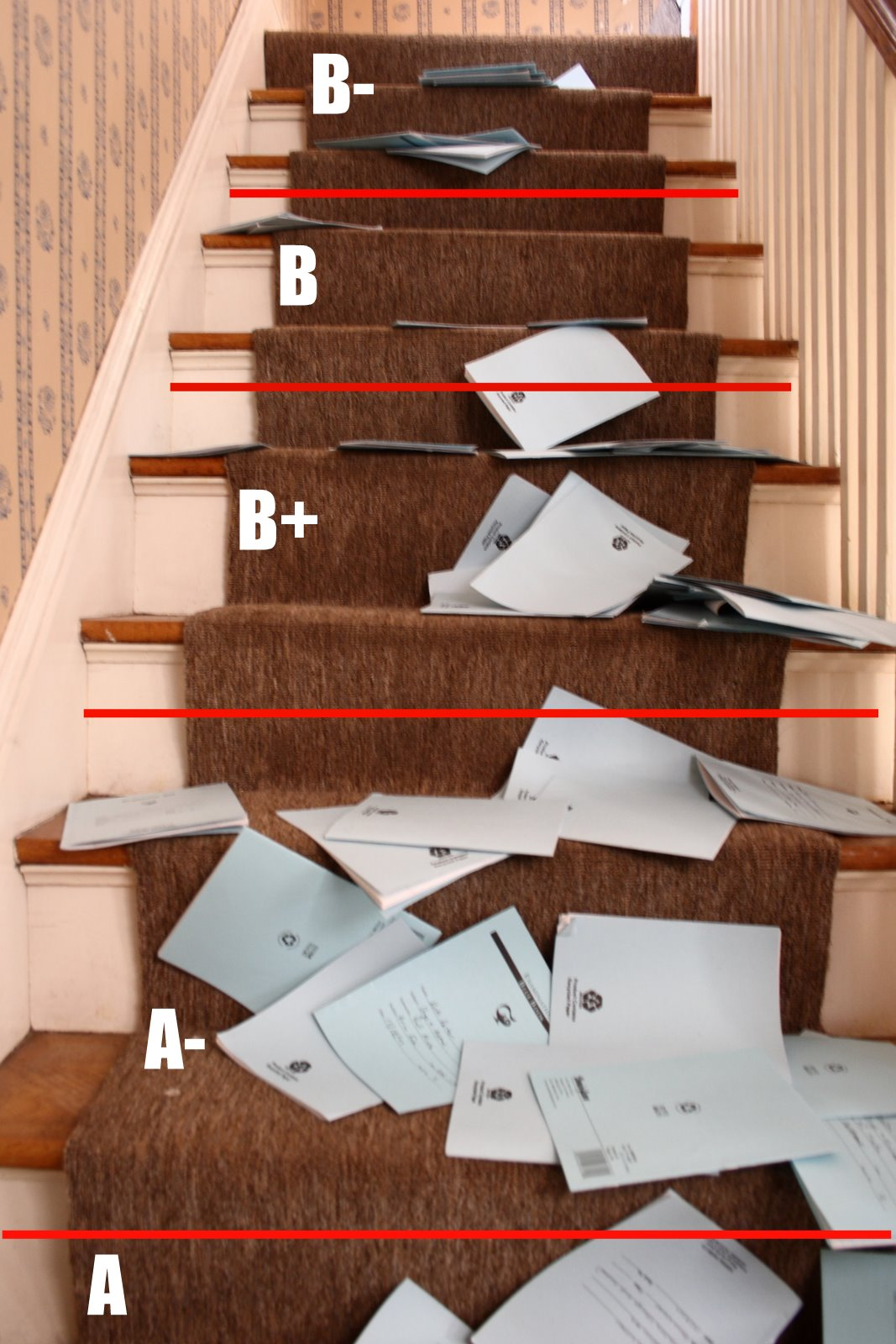 Image of papers strewn about a staircase with random grades posted on each step